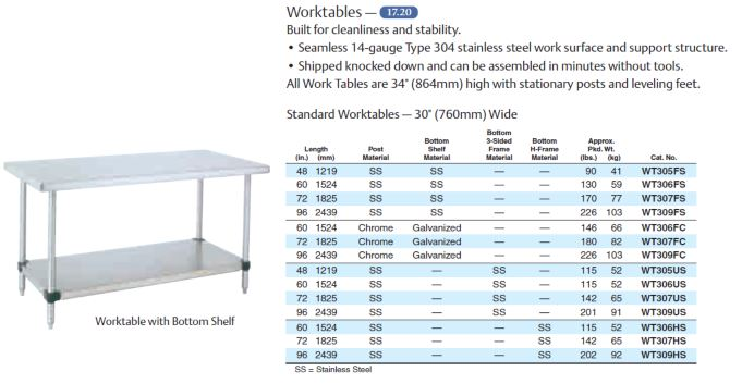 HD Tables 1