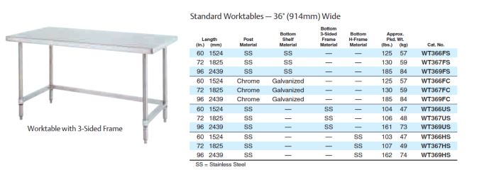 HD Tables 2