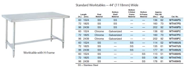 HD Tables 3