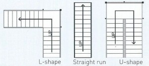 Staircase Options 2